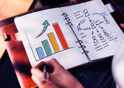 6 regras de sucesso para medir o NPS